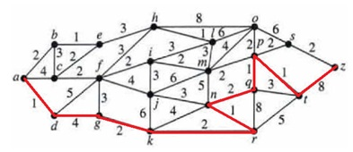Modified Warshall's algorithm to find shortest path matrix