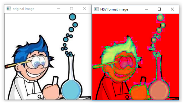 Convert an RGB format Image in an HSV format Image using